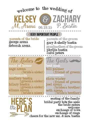 Wedding Program Infographic