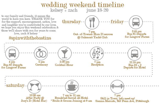 Wedding Timeline Infographic Kelsy Black Designs